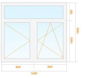 plastikiniai-langai-konstrukcija2