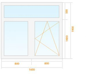 mediniai-langai-konstrukcija1-300x257